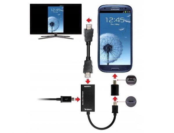 ADAPTER PRZEJŚCIÓWKA MHL MICRO USB NA HDMI SAMSUNG